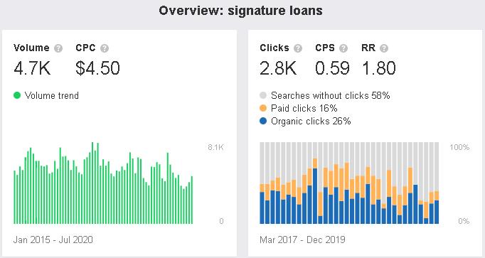 signature-loans