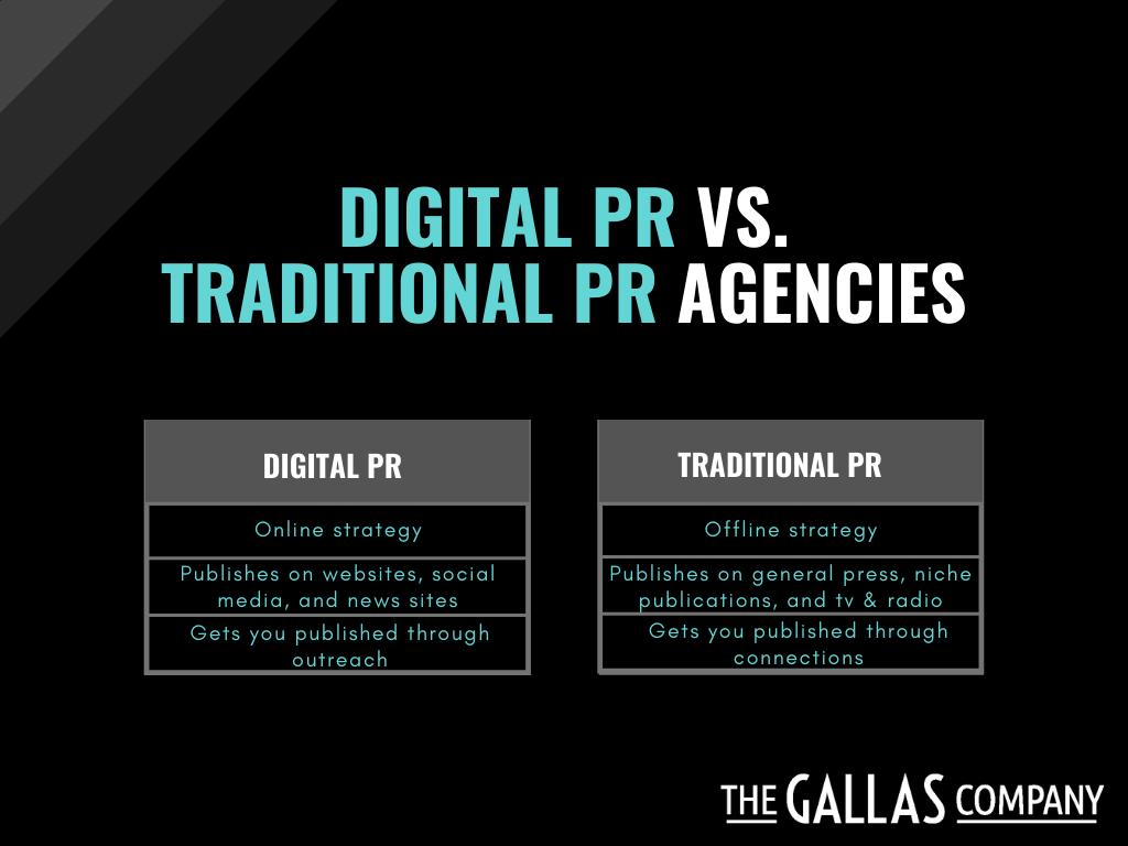 digital PR vs Traditional